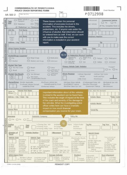 Hanamirian Car Accident Report infographic page 2